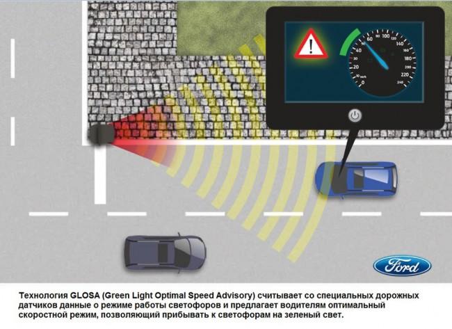 Технологии Ford. Система GLOSA