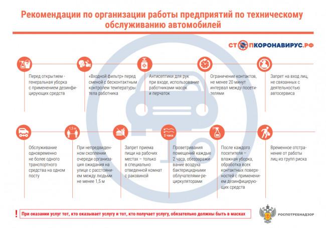 Рекомендации Роспотребнадзора для СТО во время пандемии