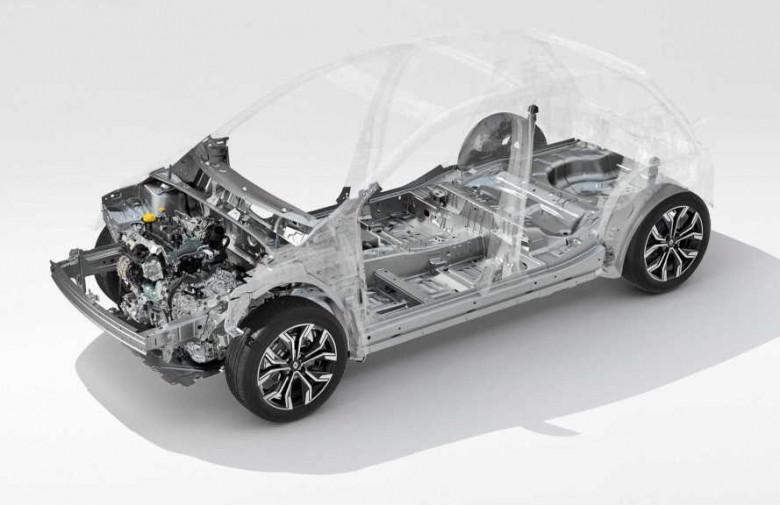 Платформа CMF-B-LS альянса Renault-Nissan